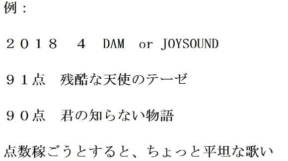 100円プラン(レンタルCD代を支援)